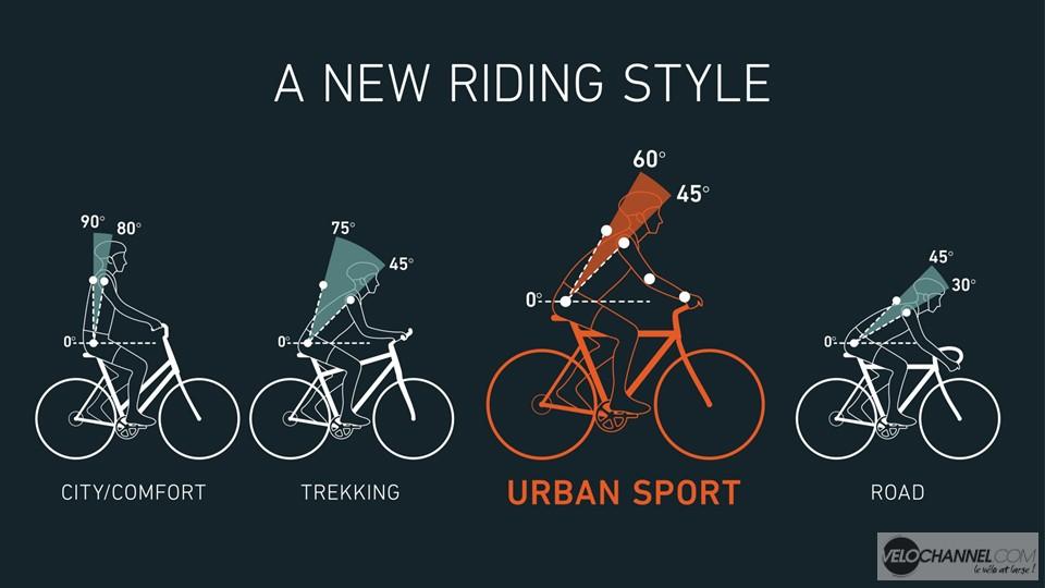 METREA - new riding style
