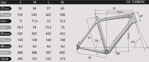 nwm-geometry-lapierre-cyclocross-carbon