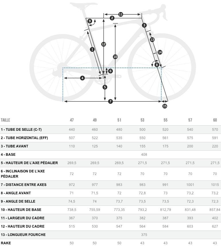 nwm-geometrie-orbea-orca-ome-m30