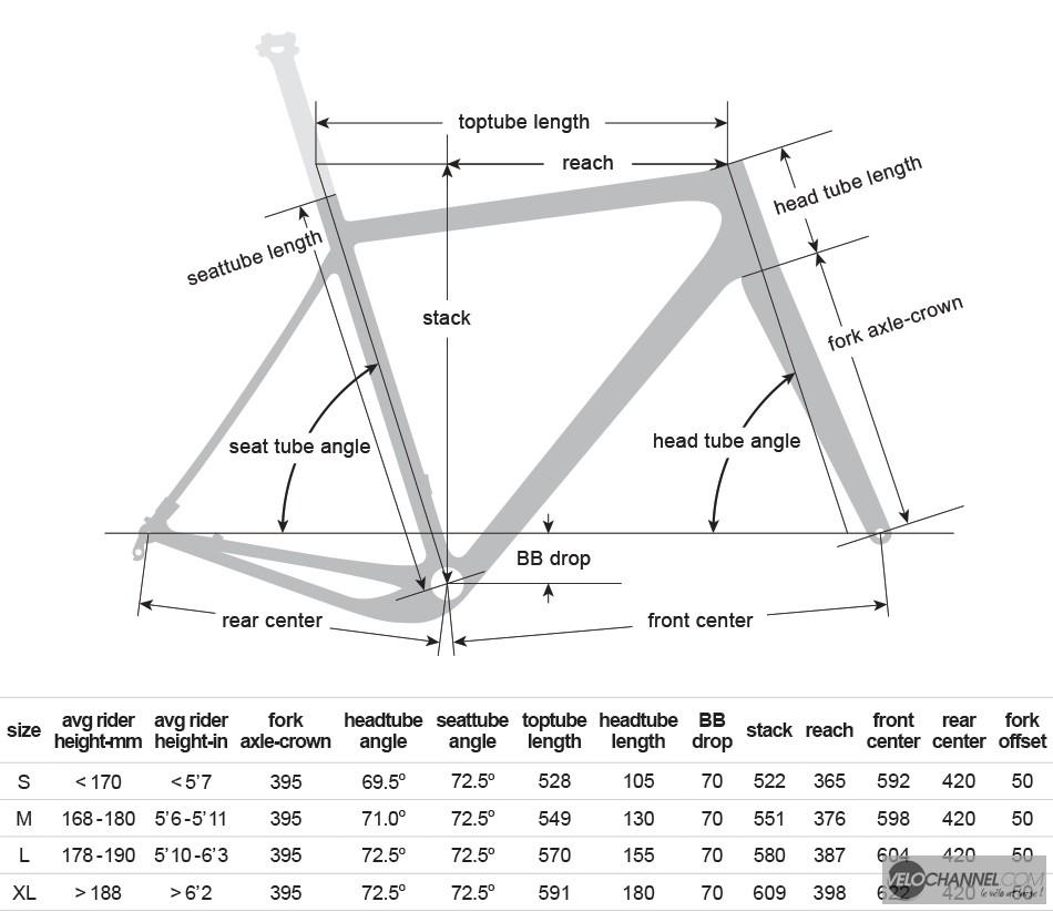 Open_UP-geometry