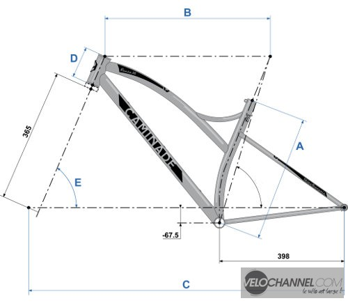 geometrie_cadre_caminade_route66