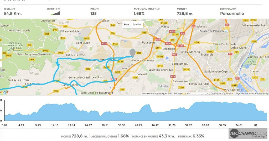 bkool_carte_idf