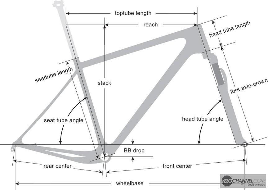 Open-ONEplus-geometry