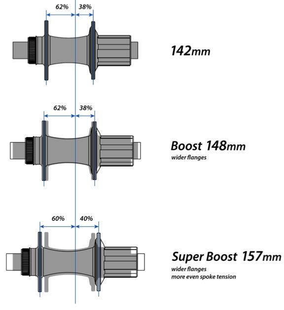 nwm-pivot-142-148-boost-157-super-boost