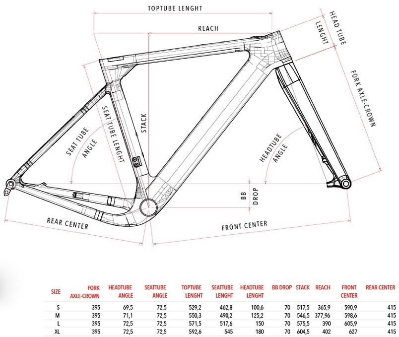nwm-3T-Exploro-geometrie