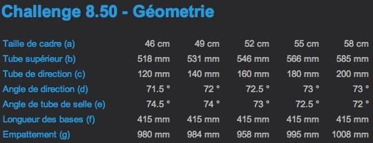 nwm-haibike-challenge-850-geometrie