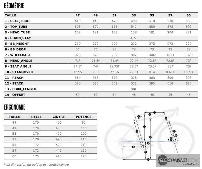 essai-orbea-avant-omp-endurance14