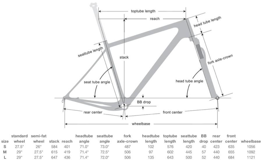 nwm-geometrie-open-one-plus-2017