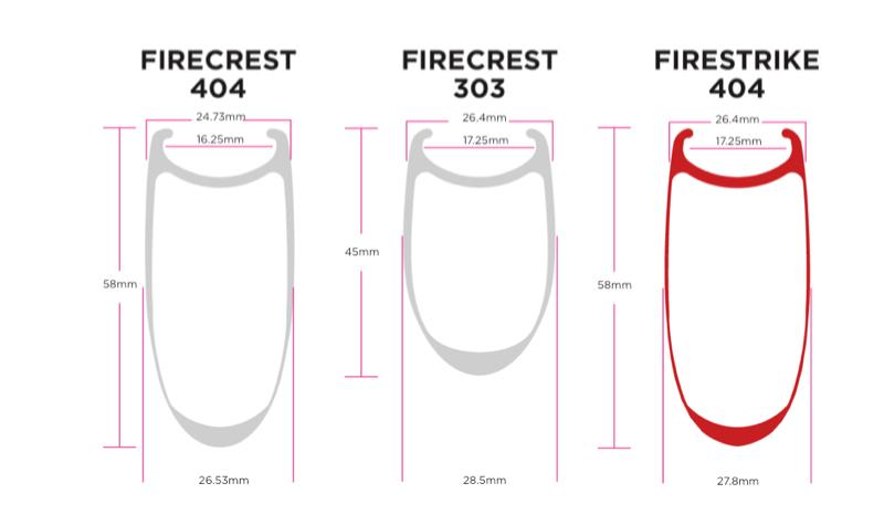Firestrike-Rim-Profiles